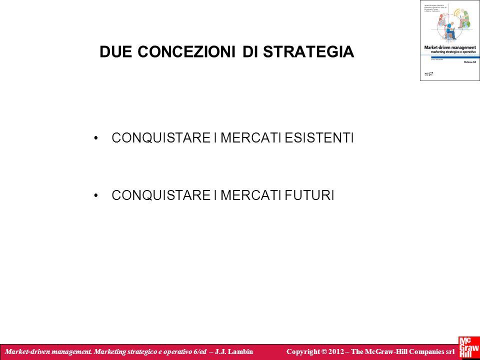 Market-driven management. Marketing strategico e operativo 6/ed – J.J. LambinCopyright © 2012 – The McGraw-Hill Companies srl DUE CONCEZIONI DI STRATE