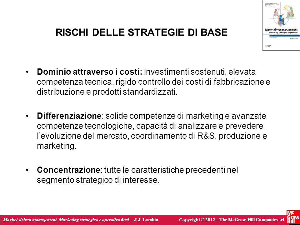 Market-driven management. Marketing strategico e operativo 6/ed – J.J. LambinCopyright © 2012 – The McGraw-Hill Companies srl RISCHI DELLE STRATEGIE D