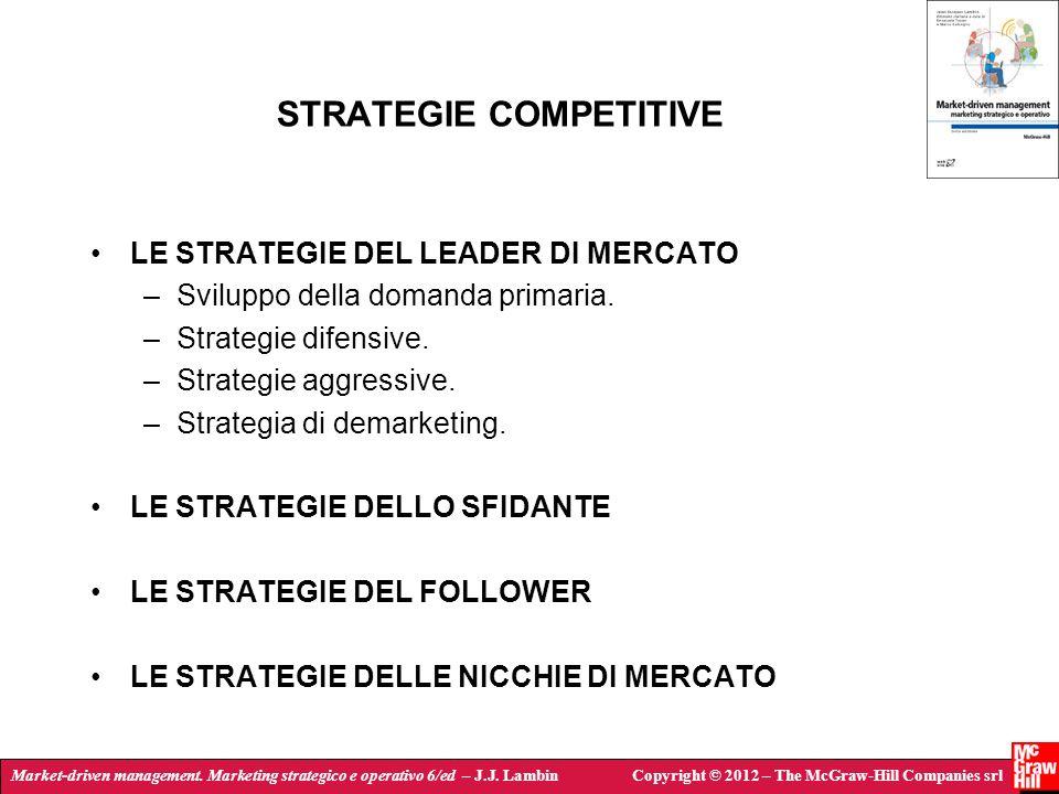 Market-driven management. Marketing strategico e operativo 6/ed – J.J. LambinCopyright © 2012 – The McGraw-Hill Companies srl STRATEGIE COMPETITIVE LE