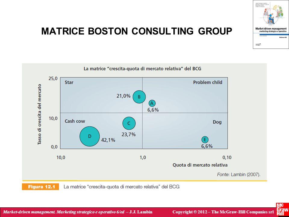 Market-driven management. Marketing strategico e operativo 6/ed – J.J. LambinCopyright © 2012 – The McGraw-Hill Companies srl MATRICE BOSTON CONSULTIN