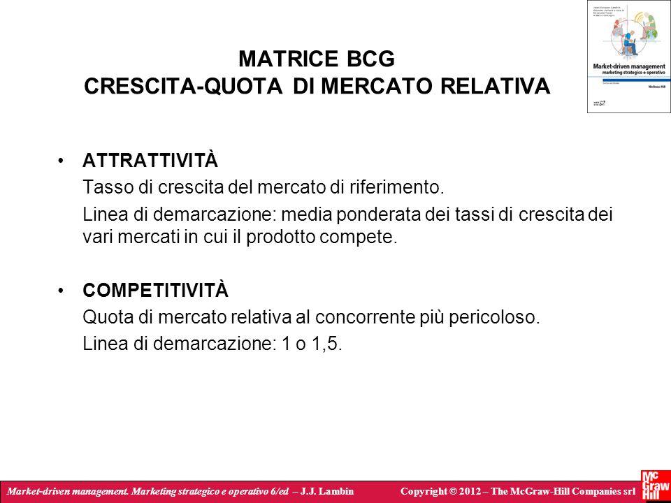 Market-driven management. Marketing strategico e operativo 6/ed – J.J. LambinCopyright © 2012 – The McGraw-Hill Companies srl MATRICE BCG CRESCITA-QUO
