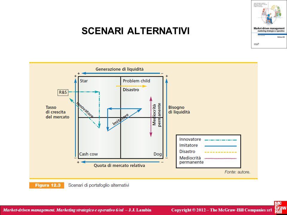 Market-driven management. Marketing strategico e operativo 6/ed – J.J. LambinCopyright © 2012 – The McGraw-Hill Companies srl SCENARI ALTERNATIVI