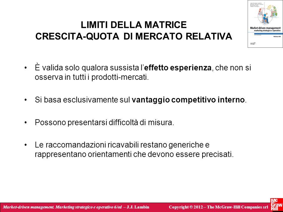 Market-driven management. Marketing strategico e operativo 6/ed – J.J. LambinCopyright © 2012 – The McGraw-Hill Companies srl LIMITI DELLA MATRICE CRE