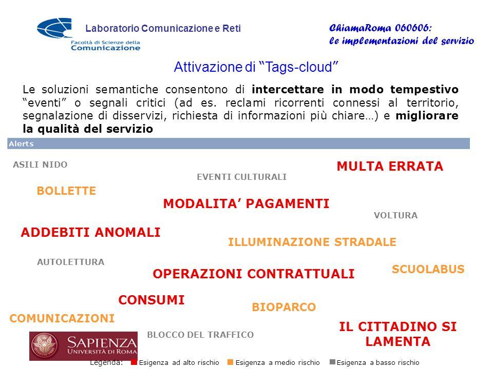A.A. 2009/10 Laboratorio Comunicazione e Reti ChiamaRoma 060606: le implementazioni del servizio Esigenza a medio rischio Legenda: Esigenza ad alto ri