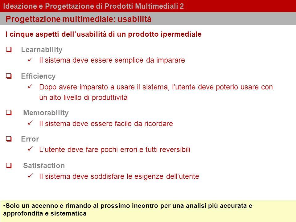 Prof. Valerio Eletti Ideazione e Progettazione di Prodotti Multimediali 2 Design, Comunicazione visiva e multimediale, Università Sapienza di Roma. A.