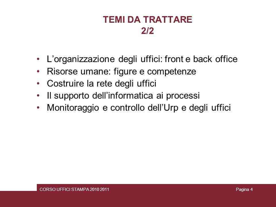TEMI DA TRATTARE 2/2 Lorganizzazione degli uffici: front e back office Risorse umane: figure e competenze Costruire la rete degli uffici Il supporto d
