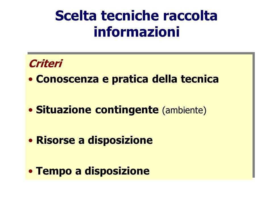Scelta tecniche raccolta informazioni Criteri Conoscenza e pratica della tecnica Situazione contingente (ambiente) Risorse a disposizione Tempo a disposizione Criteri Conoscenza e pratica della tecnica Situazione contingente (ambiente) Risorse a disposizione Tempo a disposizione