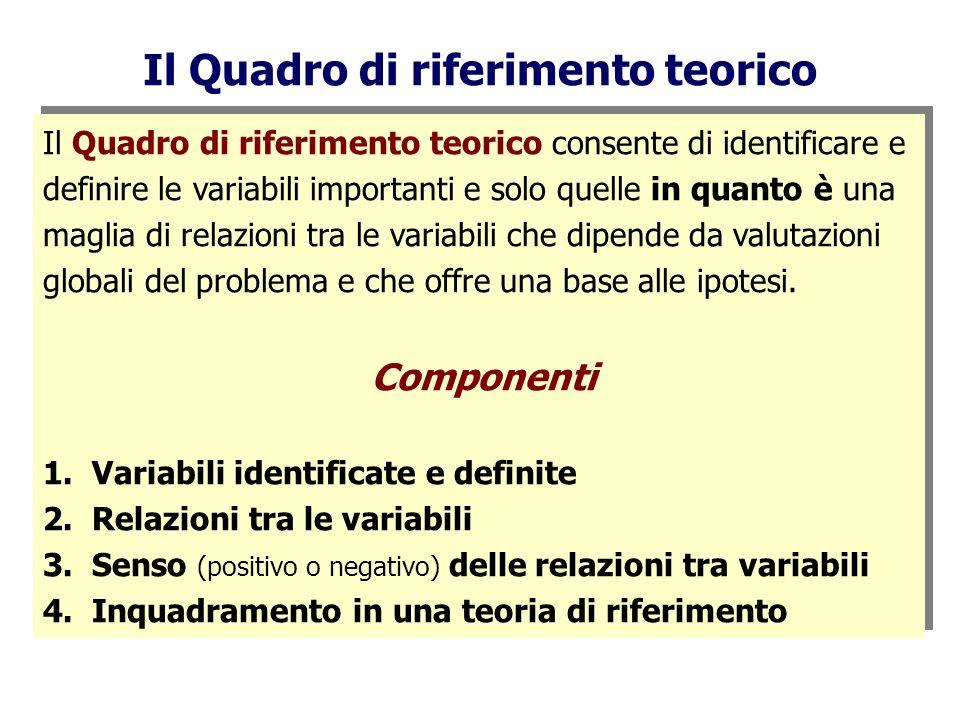 Il Quadro di riferimento teorico Il Quadro di riferimento teorico consente di identificare e definire le variabili importanti e solo quelle in quanto è una maglia di relazioni tra le variabili che dipende da valutazioni globali del problema e che offre una base alle ipotesi.