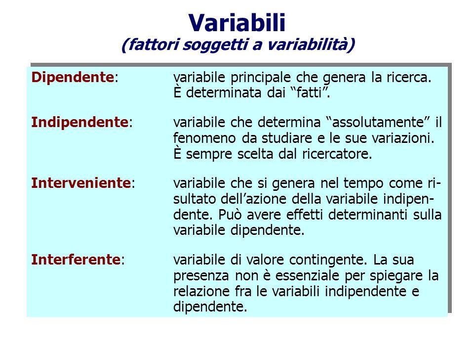 Variabili (fattori soggetti a variabilità) Dipendente:variabile principale che genera la ricerca.