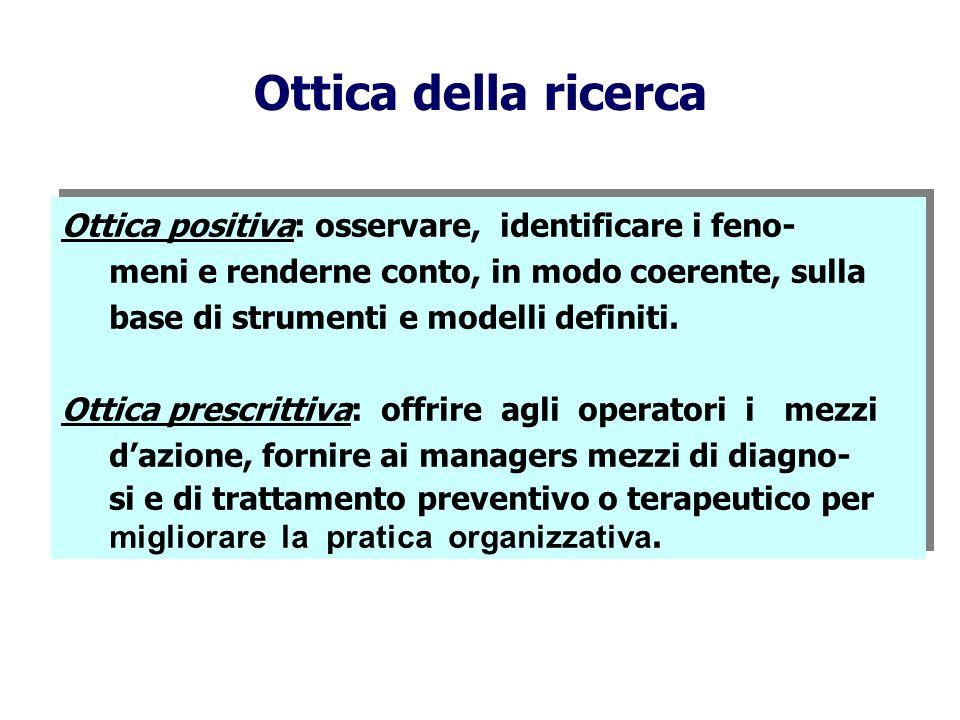 Ottica della ricerca Ottica positiva: osservare, identificare i feno- meni e renderne conto, in modo coerente, sulla base di strumenti e modelli definiti.