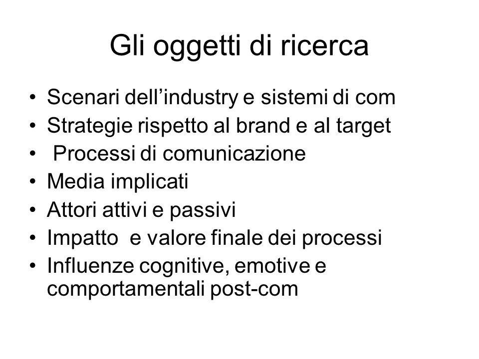 Gli oggetti di ricerca Scenari dellindustry e sistemi di com Strategie rispetto al brand e al target Processi di comunicazione Media implicati Attori attivi e passivi Impatto e valore finale dei processi Influenze cognitive, emotive e comportamentali post-com