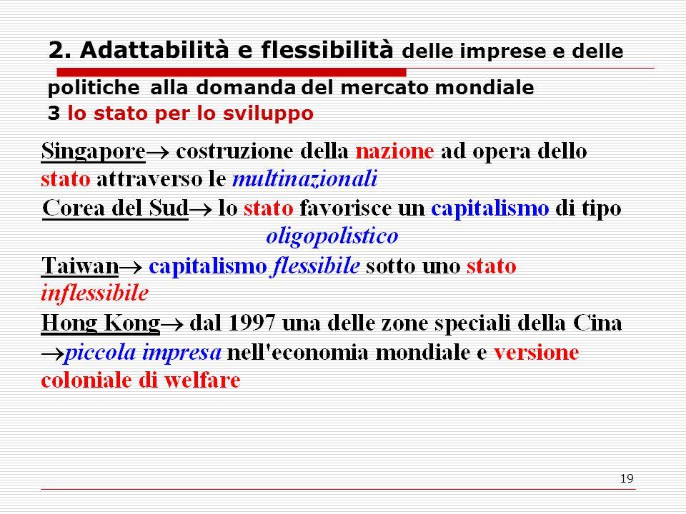 19 2. Adattabilità e flessibilità delle imprese e delle politiche alla domanda del mercato mondiale 3 lo stato per lo sviluppo