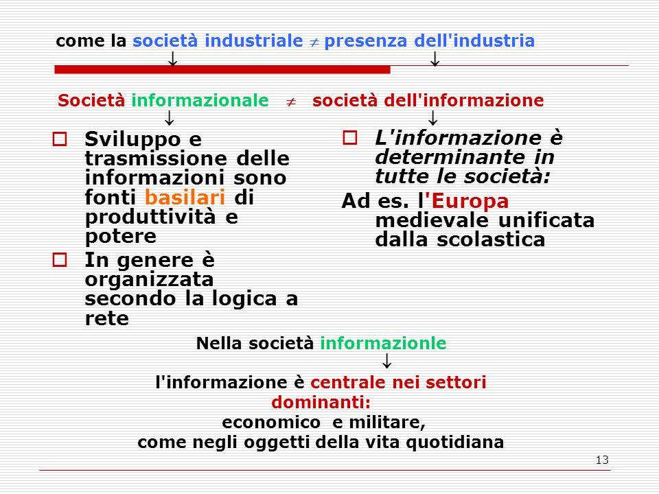 13 Sviluppo e trasmissione delle informazioni sono fonti basilari di produttività e potere In genere è organizzata secondo la logica a rete L'informaz