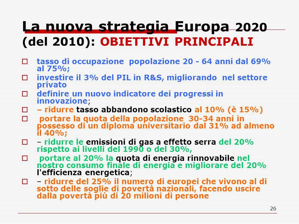 26 La nuova strategia Europa 2020 (del 2010): OBIETTIVI PRINCIPALI tasso di occupazione popolazione 20 - 64 anni dal 69% al 75%; investire il 3% del P