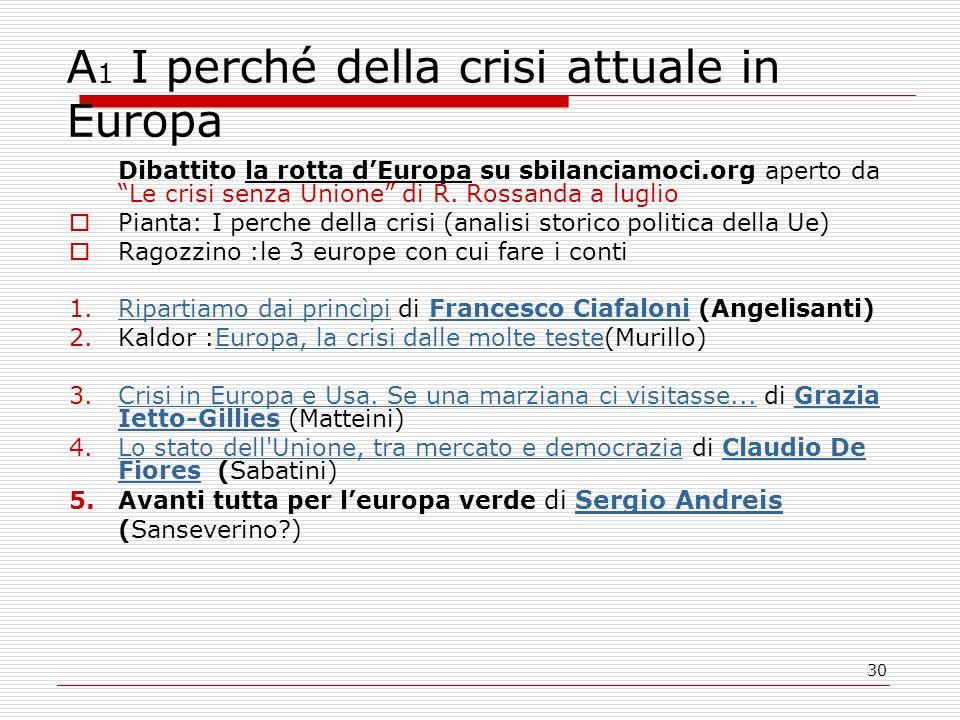 30 A 1 I perché della crisi attuale in Europa Dibattito la rotta dEuropa su sbilanciamoci.org aperto da Le crisi senza Unione di R. Rossanda a luglio