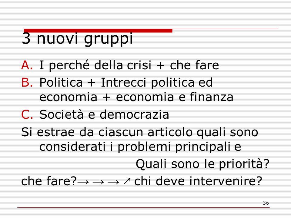 36 3 nuovi gruppi A.I perché della crisi + che fare B.Politica + Intrecci politica ed economia + economia e finanza C.Società e democrazia Si estrae d