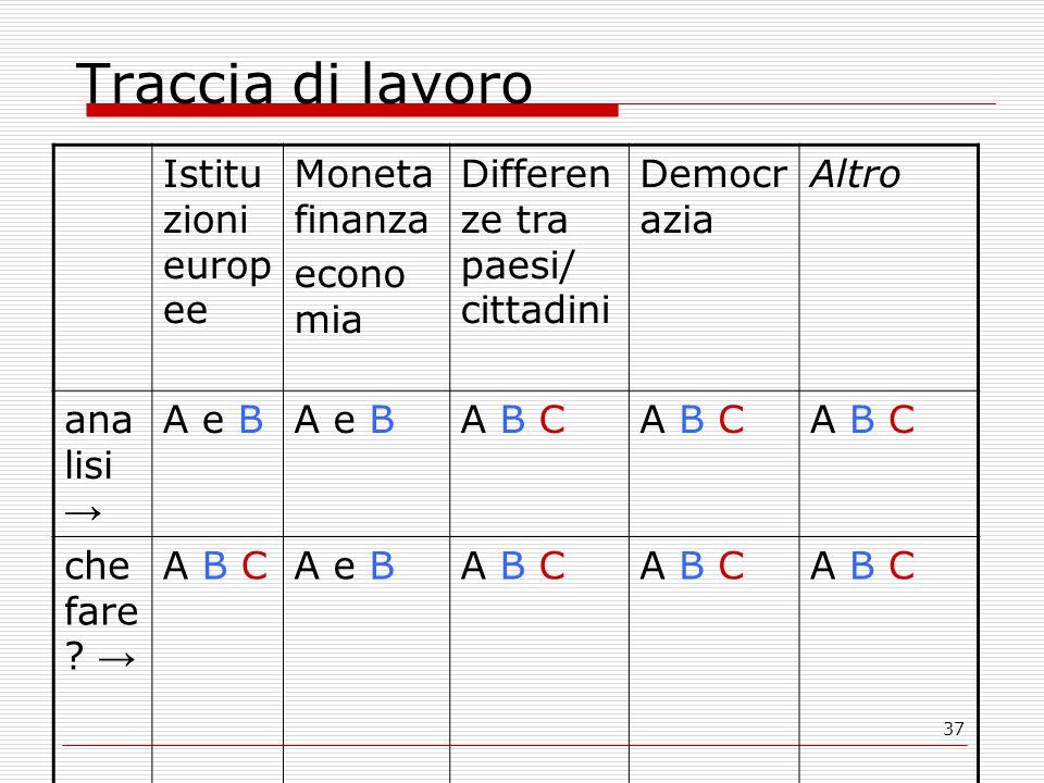 37 Traccia di lavoro Istitu zioni europ ee Moneta finanza econo mia Differen ze tra paesi/ cittadini Democr azia Altro ana lisi A e B A B C che fare ?