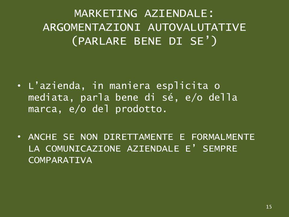 MARKETING AZIENDALE: ARGOMENTAZIONI AUTOVALUTATIVE (PARLARE BENE DI SE) Lazienda, in maniera esplicita o mediata, parla bene di sé, e/o della marca, e/o del prodotto.