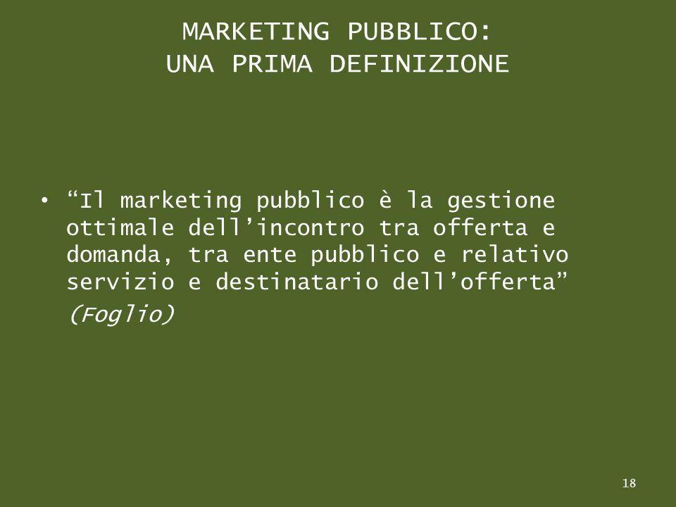 MARKETING PUBBLICO: UNA PRIMA DEFINIZIONE Il marketing pubblico è la gestione ottimale dellincontro tra offerta e domanda, tra ente pubblico e relativo servizio e destinatario dellofferta (Foglio) 18
