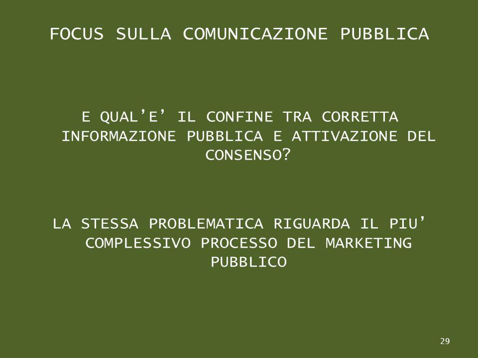 FOCUS SULLA COMUNICAZIONE PUBBLICA E QUALE IL CONFINE TRA CORRETTA INFORMAZIONE PUBBLICA E ATTIVAZIONE DEL CONSENSO.