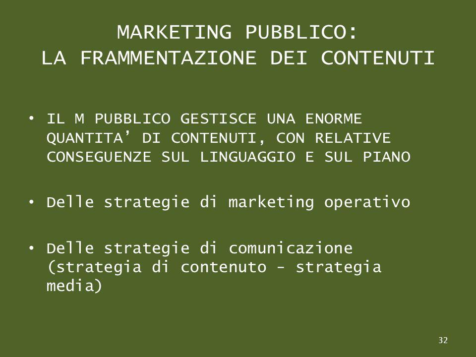 MARKETING PUBBLICO: LA FRAMMENTAZIONE DEI CONTENUTI IL M PUBBLICO GESTISCE UNA ENORME QUANTITA DI CONTENUTI, CON RELATIVE CONSEGUENZE SUL LINGUAGGIO E SUL PIANO Delle strategie di marketing operativo Delle strategie di comunicazione (strategia di contenuto - strategia media) 32