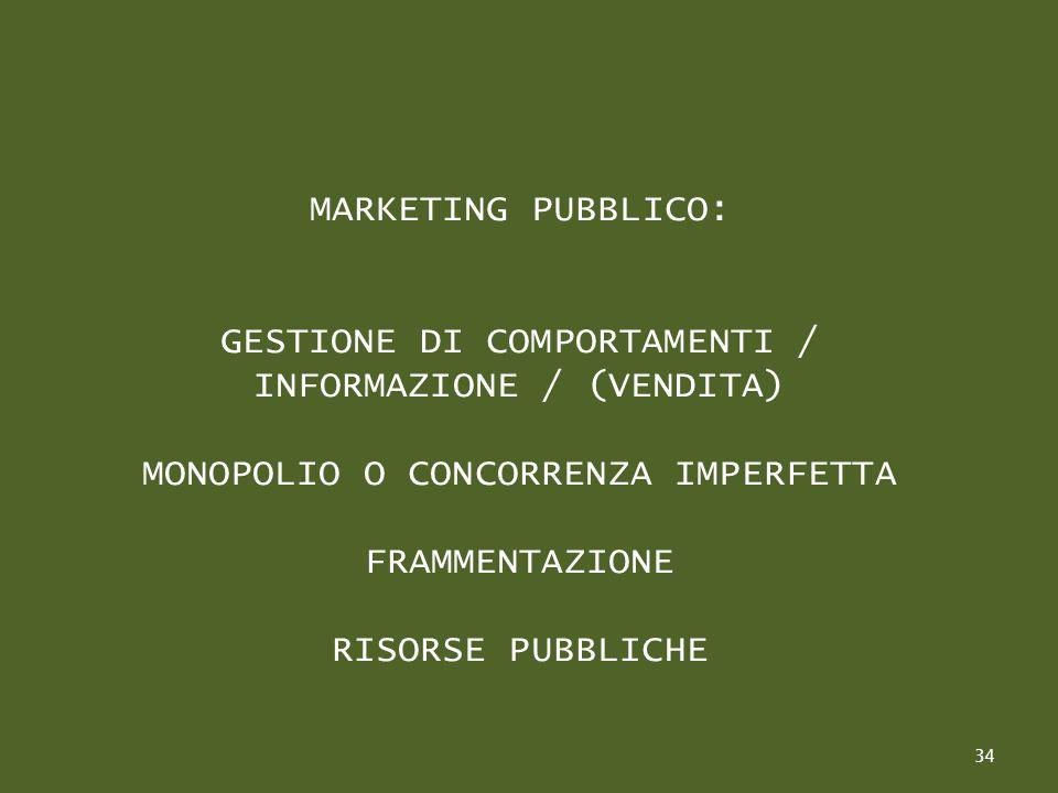 MARKETING PUBBLICO: GESTIONE DI COMPORTAMENTI / INFORMAZIONE / (VENDITA) MONOPOLIO O CONCORRENZA IMPERFETTA FRAMMENTAZIONE RISORSE PUBBLICHE 34