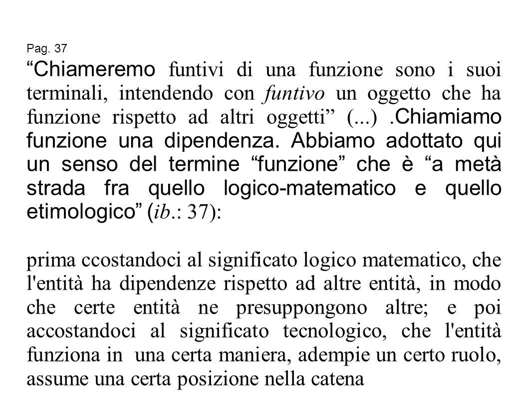 Pag. 37 Chiameremo funtivi di una funzione sono i suoi terminali, intendendo con funtivo un oggetto che ha funzione rispetto ad altri oggetti (...). C