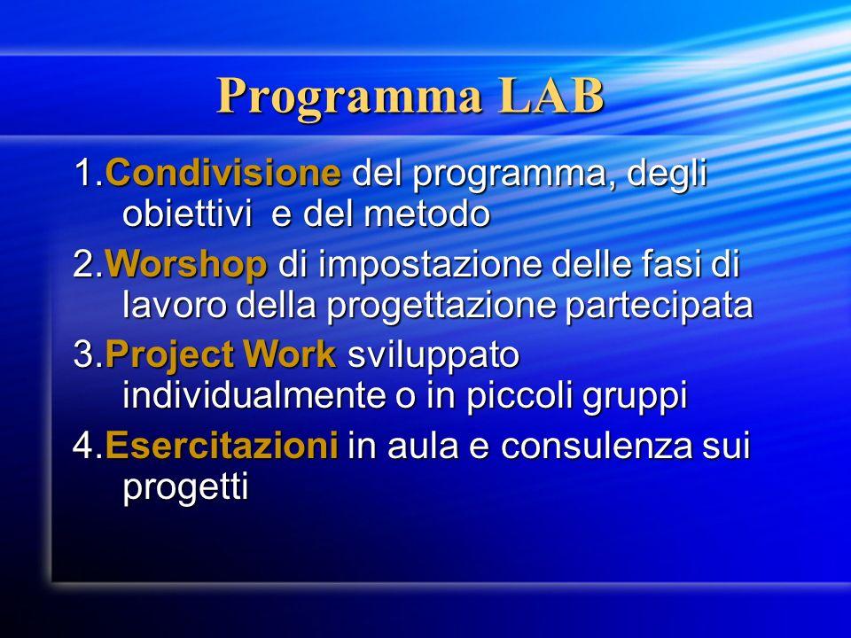 Programma LAB Programma LAB 1.Condivisione del programma, degli obiettivi e del metodo 2.Worshop di impostazione delle fasi di lavoro della progettazione partecipata 3.Project Work sviluppato individualmente o in piccoli gruppi 4.Esercitazioni in aula e consulenza sui progetti