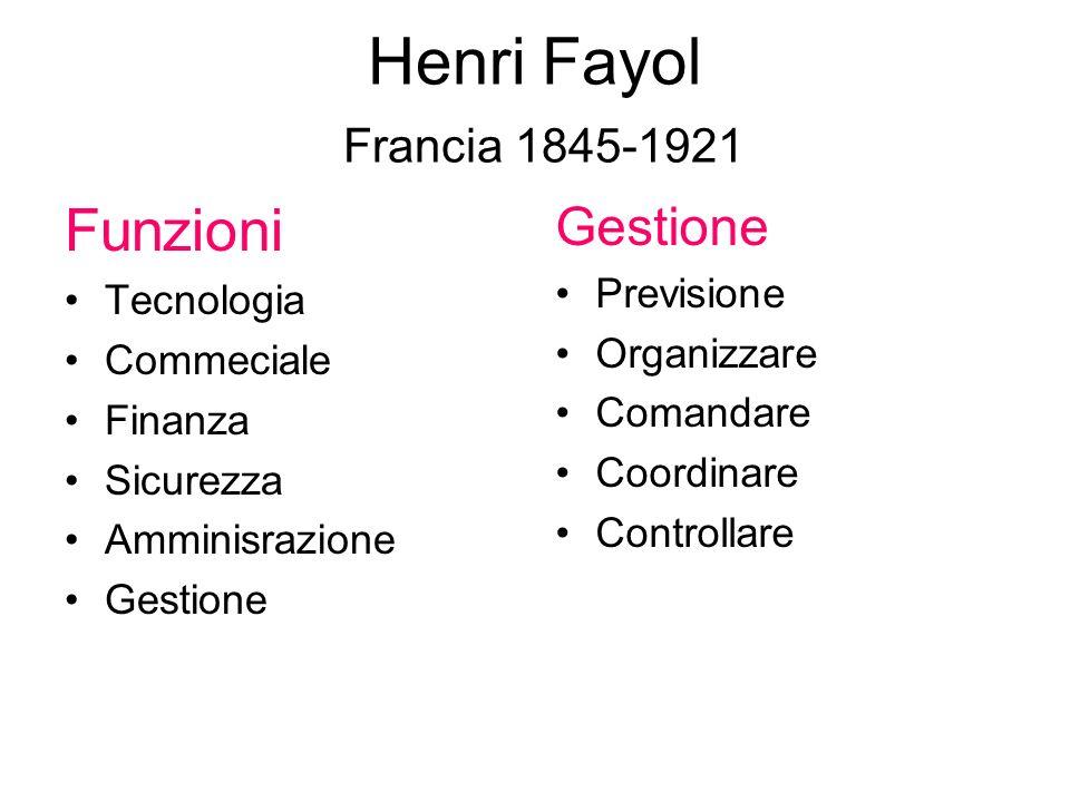 Henri Fayol Francia 1845-1921 Funzioni Tecnologia Commeciale Finanza Sicurezza Amminisrazione Gestione Previsione Organizzare Comandare Coordinare Controllare