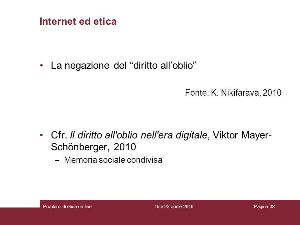 La negazione del diritto alloblio Fonte: K. Nikifarava, 2010 Cfr. Il diritto all'oblio nell'era digitale, Viktor Mayer- Schönberger, 2010 –Memoria soc