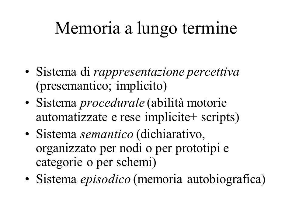 Memoria a lungo termine Sistema di rappresentazione percettiva (presemantico; implicito) Sistema procedurale (abilità motorie automatizzate e rese imp