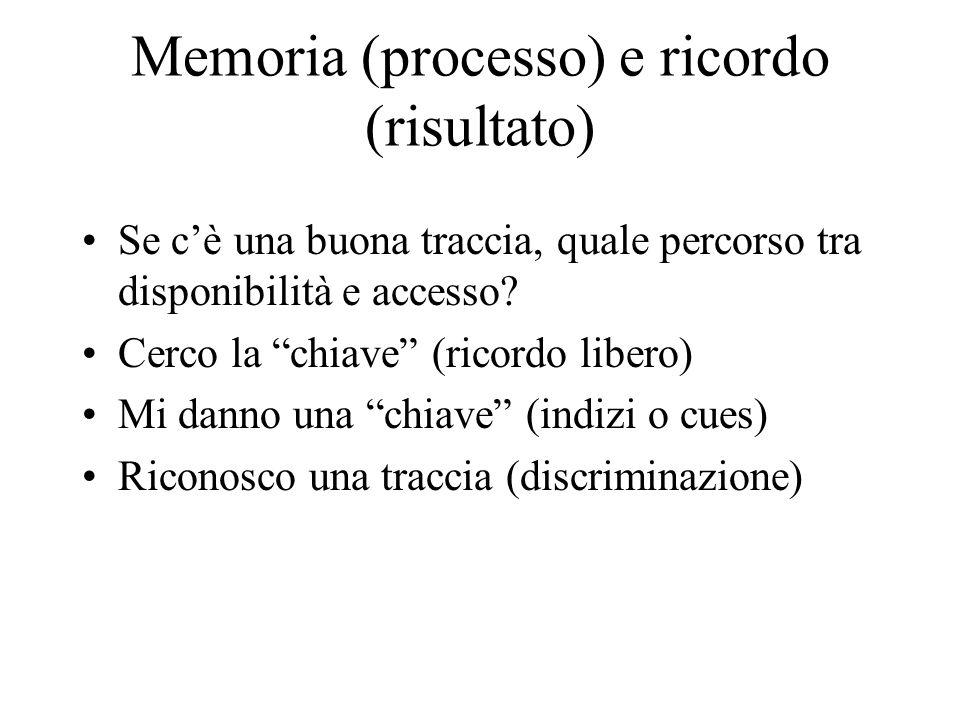 Memoria (processo) e ricordo (risultato) Se cè una buona traccia, quale percorso tra disponibilità e accesso? Cerco la chiave (ricordo libero) Mi dann