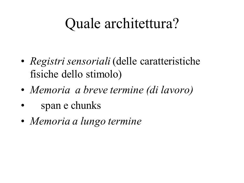 Quale architettura? Registri sensoriali (delle caratteristiche fisiche dello stimolo) Memoria a breve termine (di lavoro) span e chunks Memoria a lung