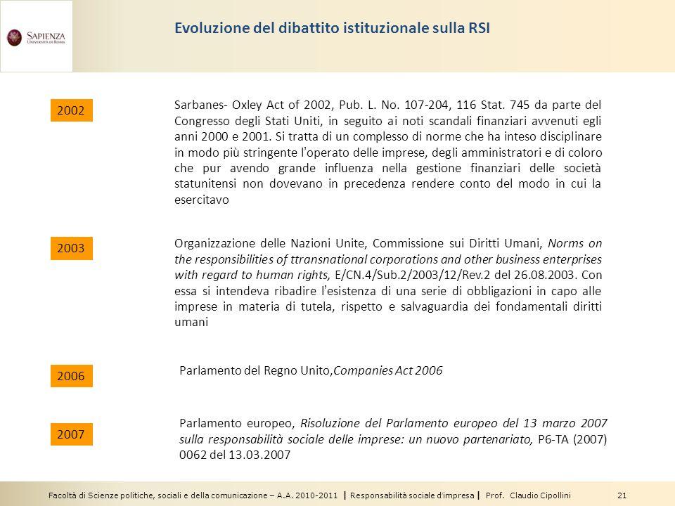 Facoltà di Scienze politiche, sociali e della comunicazione – A.A. 2010-2011 | Responsabilità sociale dimpresa | Prof. Claudio Cipollini 21 Evoluzione