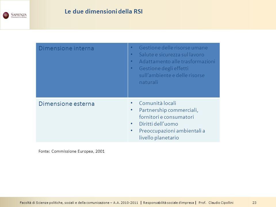 Facoltà di Scienze politiche, sociali e della comunicazione – A.A. 2010-2011 | Responsabilità sociale dimpresa | Prof. Claudio Cipollini 23 Le due dim