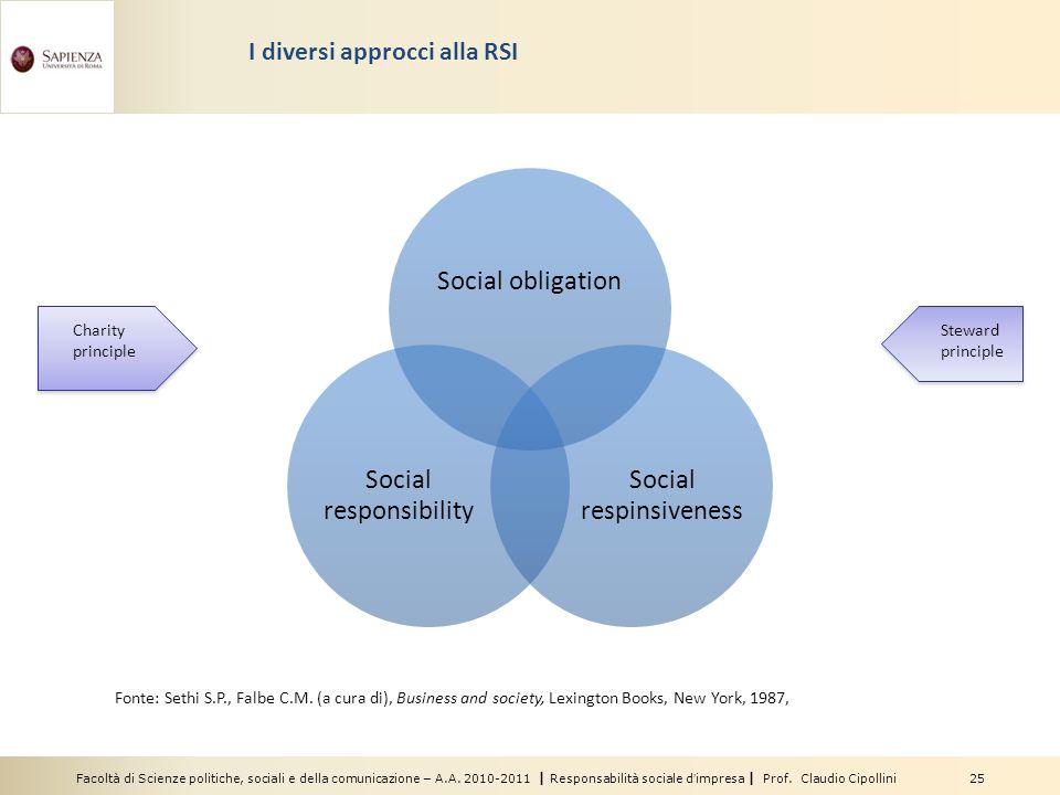 Facoltà di Scienze politiche, sociali e della comunicazione – A.A. 2010-2011 | Responsabilità sociale dimpresa | Prof. Claudio Cipollini 25 I diversi