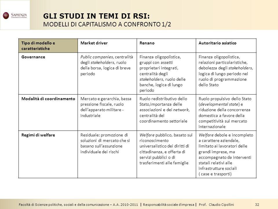 Facoltà di Scienze politiche, sociali e della comunicazione – A.A. 2010-2011 | Responsabilità sociale dimpresa | Prof. Claudio Cipollini 32 GLI STUDI