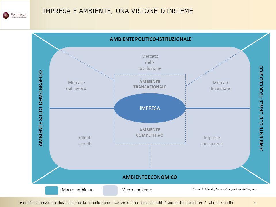 Facoltà di Scienze politiche, sociali e della comunicazione – A.A. 2010-2011 | Responsabilità sociale dimpresa | Prof. Claudio Cipollini 4 IMPRESA E A