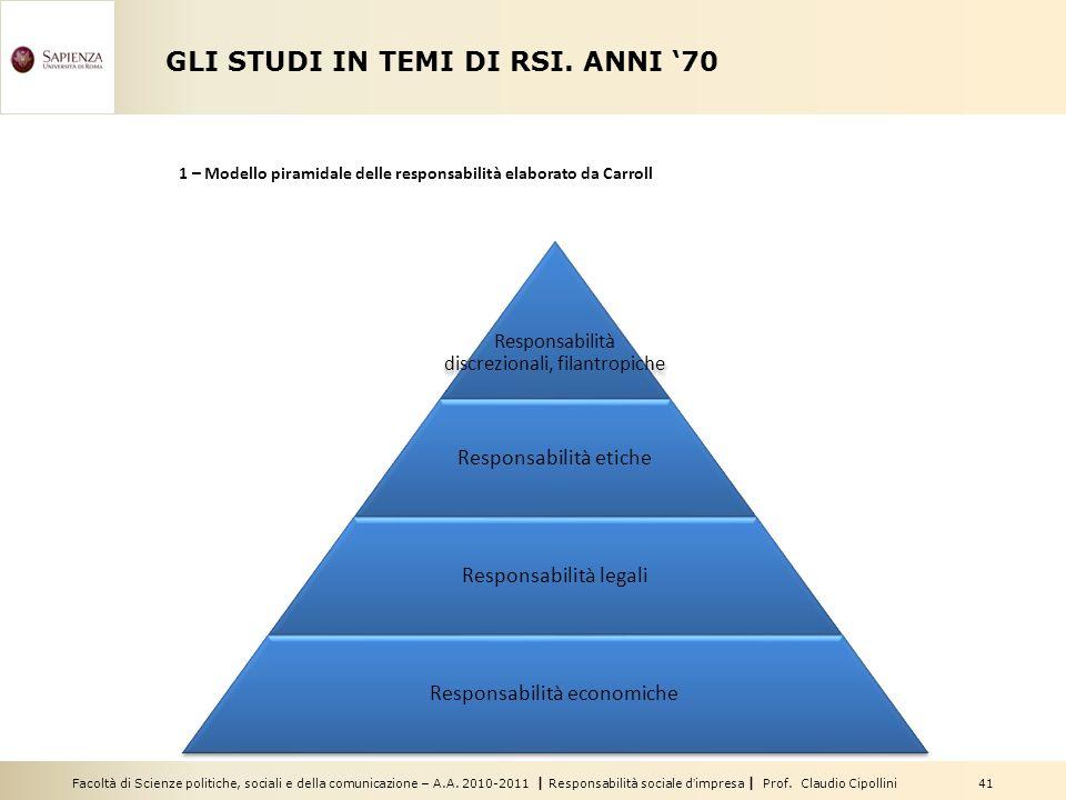 Facoltà di Scienze politiche, sociali e della comunicazione – A.A. 2010-2011 | Responsabilità sociale dimpresa | Prof. Claudio Cipollini 41 GLI STUDI