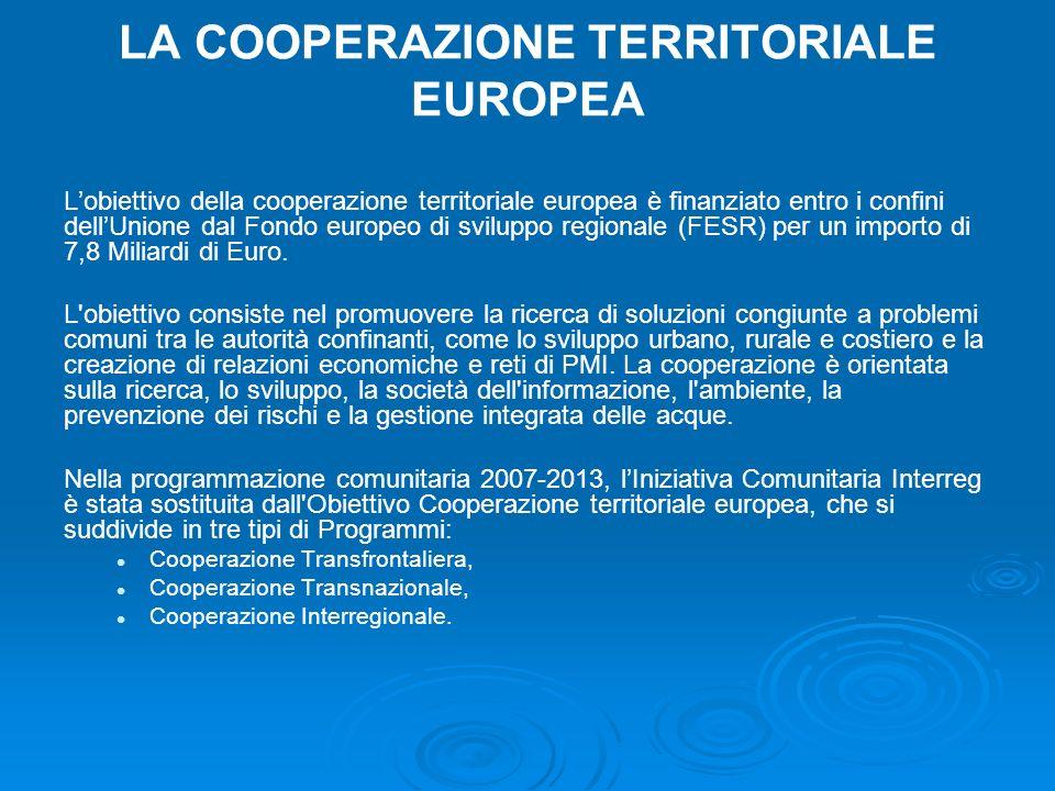 LA COOPERAZIONE TERRITORIALE EUROPEA Lobiettivo della cooperazione territoriale europea è finanziato entro i confini dellUnione dal Fondo europeo di s