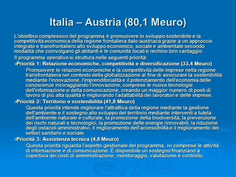 Italia – Austria (80,1 Meuro) L'obiettivo complessivo del programma è promuovere lo sviluppo sostenibile e la competitività economica della regione fr