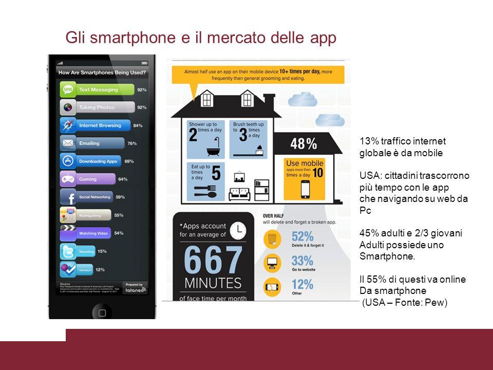Gli smartphone e il mercato delle app 13% traffico internet globale è da mobile USA: cittadini trascorrono più tempo con le app che navigando su web d