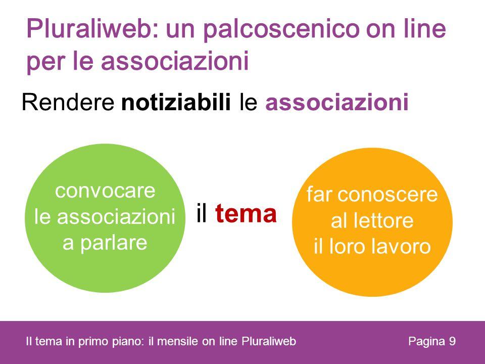 Pagina 10 Il tema in primo piano: il mensile on line Pluraliweb