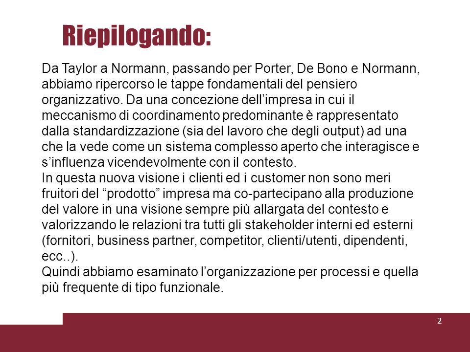 Riepilogando: 2 Da Taylor a Normann, passando per Porter, De Bono e Normann, abbiamo ripercorso le tappe fondamentali del pensiero organizzativo.