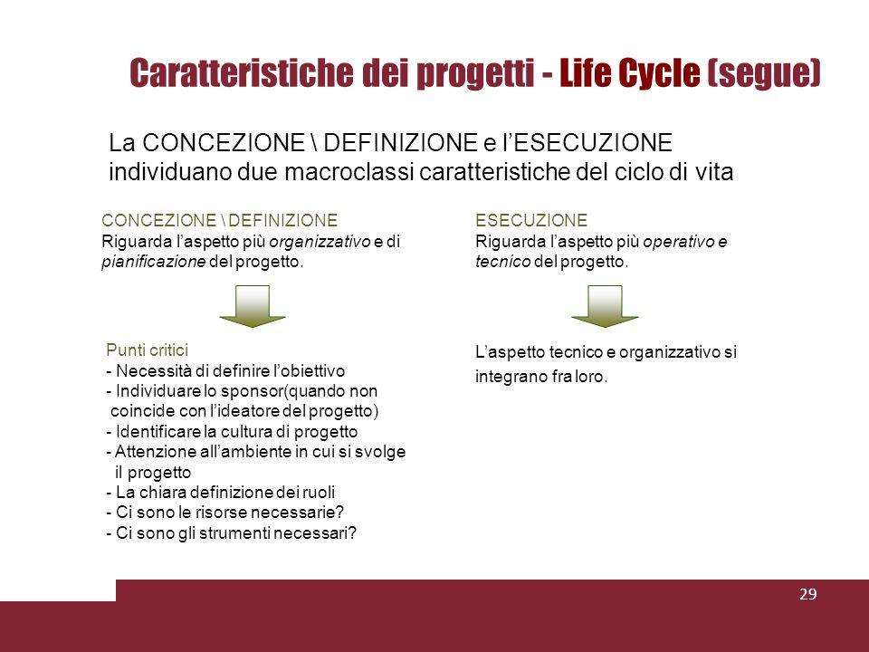 29 La CONCEZIONE \ DEFINIZIONE e lESECUZIONE individuano due macroclassi caratteristiche del ciclo di vita CONCEZIONE \ DEFINIZIONE Riguarda laspetto più organizzativo e di pianificazione del progetto.