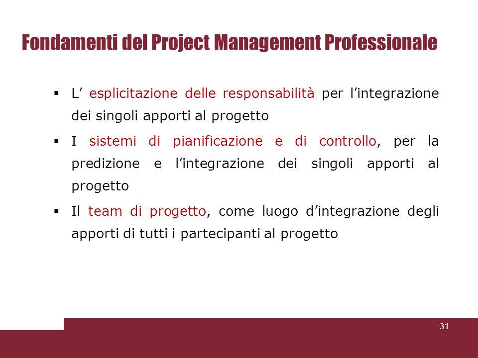 Fondamenti del Project Management Professionale L esplicitazione delle responsabilità per lintegrazione dei singoli apporti al progetto I sistemi di pianificazione e di controllo, per la predizione e lintegrazione dei singoli apporti al progetto Il team di progetto, come luogo dintegrazione degli apporti di tutti i partecipanti al progetto 31