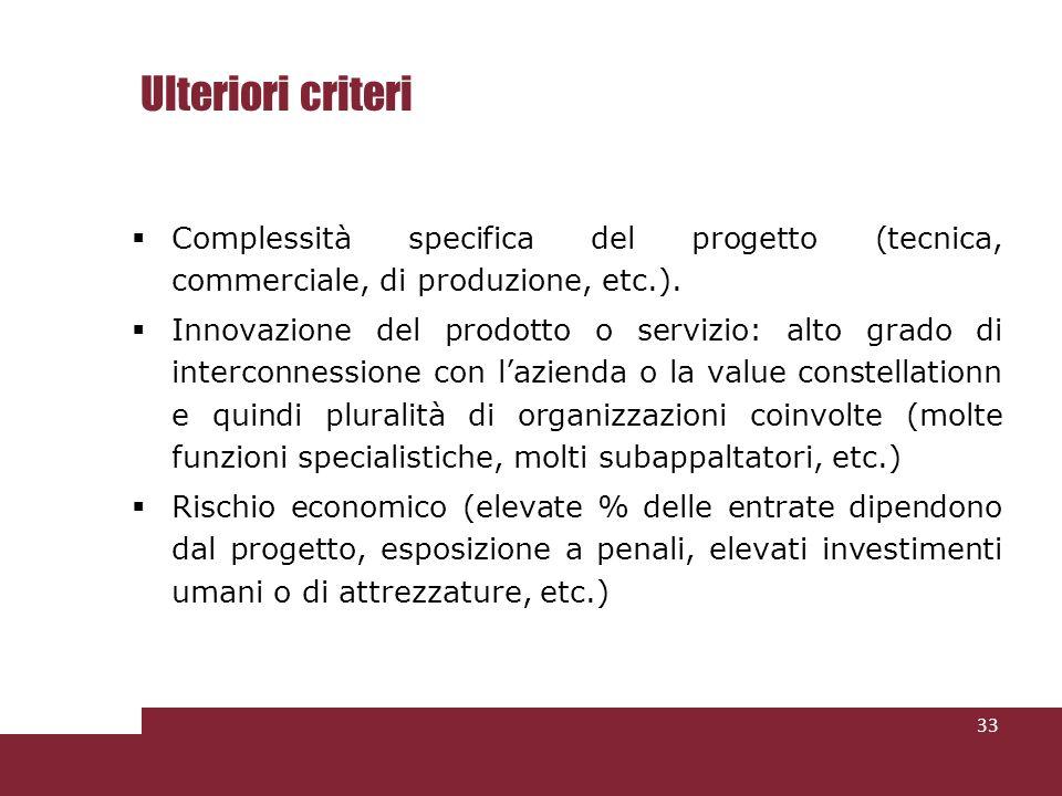 Ulteriori criteri Complessità specifica del progetto (tecnica, commerciale, di produzione, etc.).
