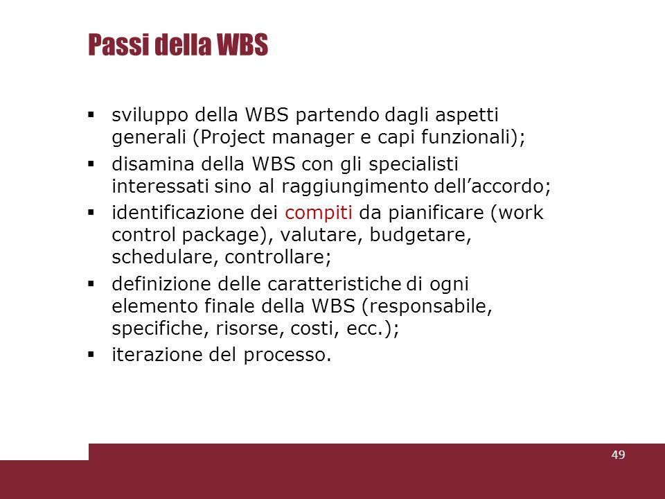 Passi della WBS sviluppo della WBS partendo dagli aspetti generali (Project manager e capi funzionali); disamina della WBS con gli specialisti interessati sino al raggiungimento dellaccordo; identificazione dei compiti da pianificare (work control package), valutare, budgetare, schedulare, controllare; definizione delle caratteristiche di ogni elemento finale della WBS (responsabile, specifiche, risorse, costi, ecc.); iterazione del processo.