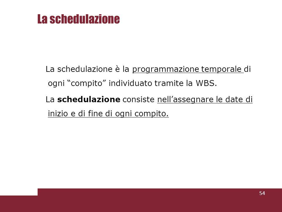 La schedulazione La schedulazione è la programmazione temporale di ogni compito individuato tramite la WBS.