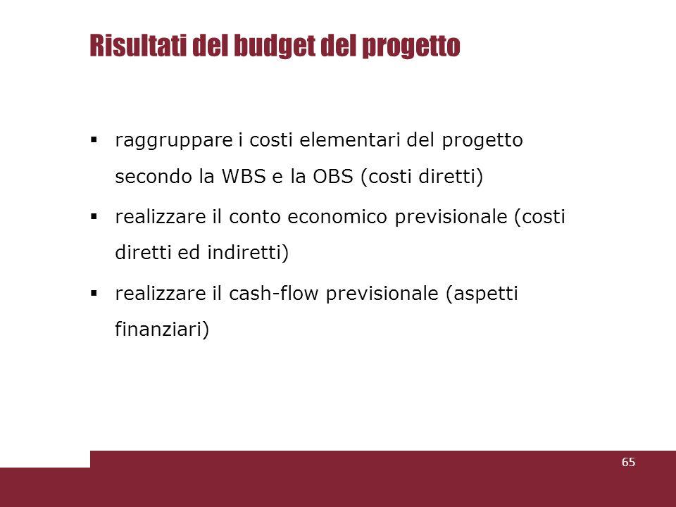 Risultati del budget del progetto raggruppare i costi elementari del progetto secondo la WBS e la OBS (costi diretti) realizzare il conto economico previsionale (costi diretti ed indiretti) realizzare il cash-flow previsionale (aspetti finanziari) 65